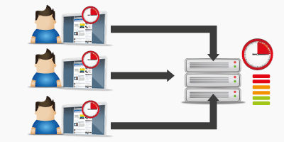 Funcionamiento de content delivery network